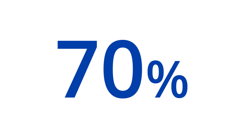 A graphic that depicts 70%.