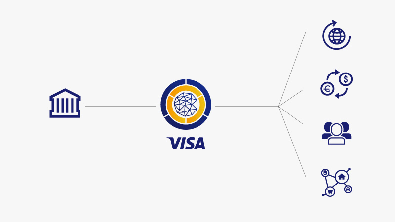 An illustration that depicts Visa's role in simplifying payments.